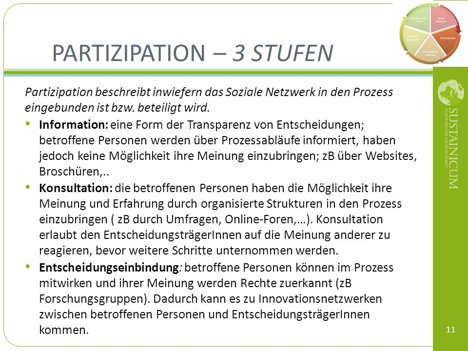 Partizipation – 3 Stufen
