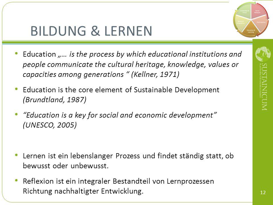 Bildung & lernen