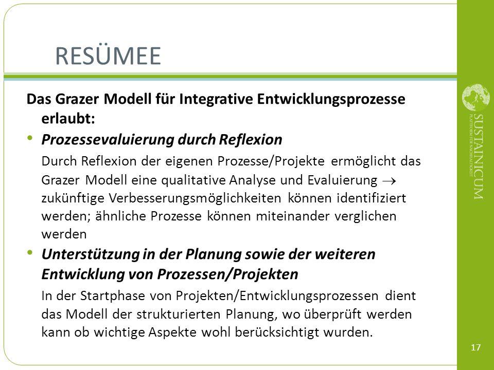 Resümee Das Grazer Modell für Integrative Entwicklungsprozesse erlaubt: Prozessevaluierung durch Reflexion.