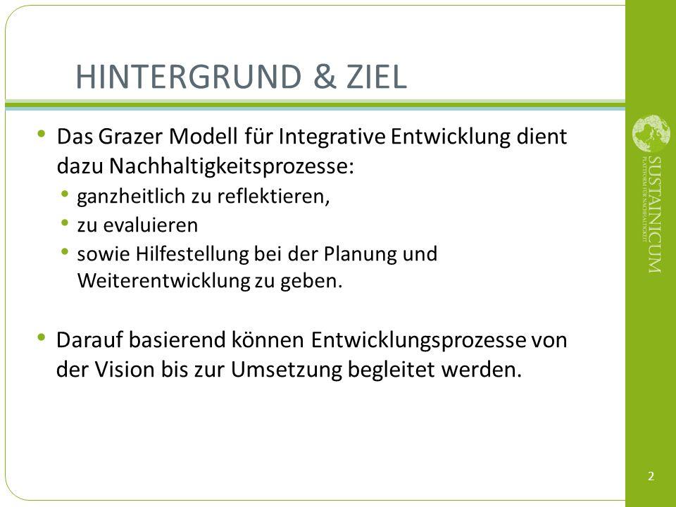 Hintergrund & ziel Das Grazer Modell für Integrative Entwicklung dient dazu Nachhaltigkeitsprozesse: