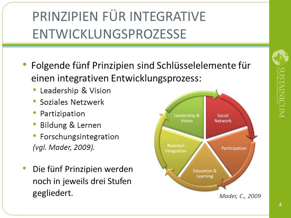 Prinzipien für integrative Entwicklungsprozesse