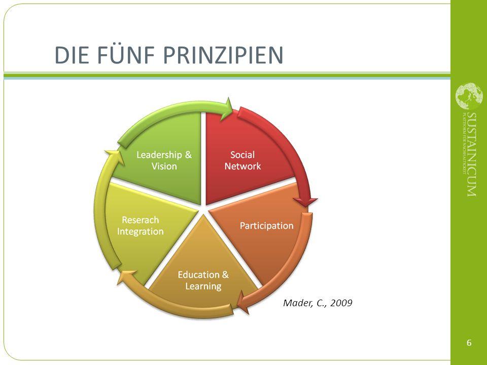 Die fünf Prinzipien Mader, C., 2009