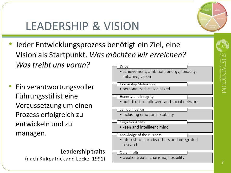 Leadership & vision Jeder Entwicklungsprozess benötigt ein Ziel, eine Vision als Startpunkt. Was möchten wir erreichen Was treibt uns voran