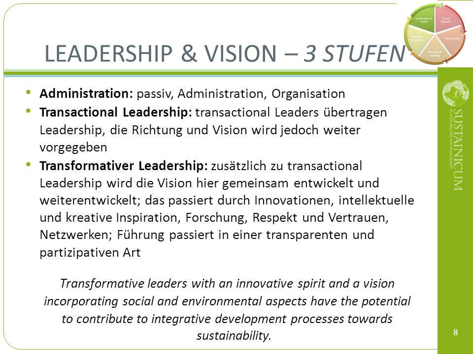 Leadership & Vision – 3 Stufen