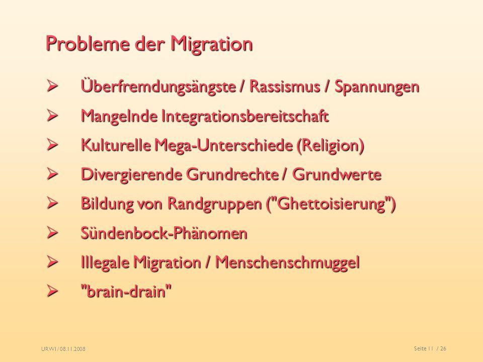 Probleme der Migration