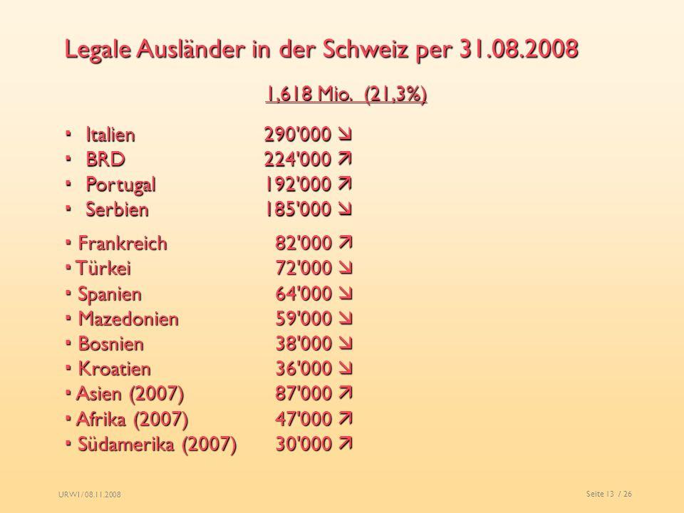 Legale Ausländer in der Schweiz per 31.08.2008