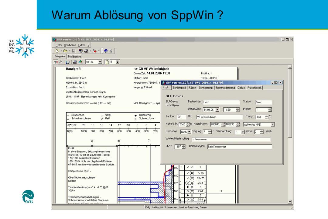 Warum Ablösung von SppWin