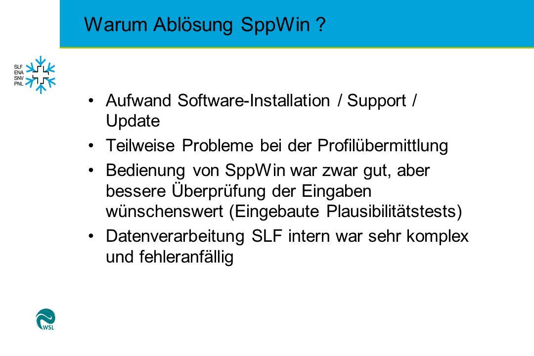 Warum Ablösung SppWin Aufwand Software-Installation / Support / Update. Teilweise Probleme bei der Profilübermittlung.