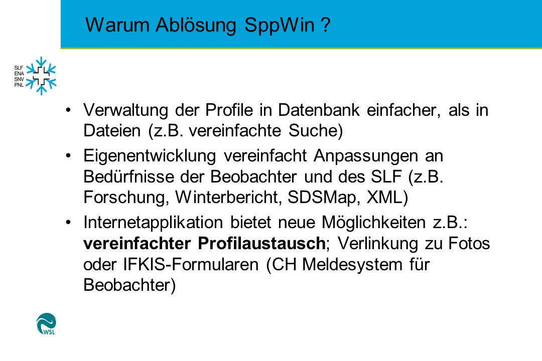 Warum Ablösung SppWin Verwaltung der Profile in Datenbank einfacher, als in Dateien (z.B. vereinfachte Suche)