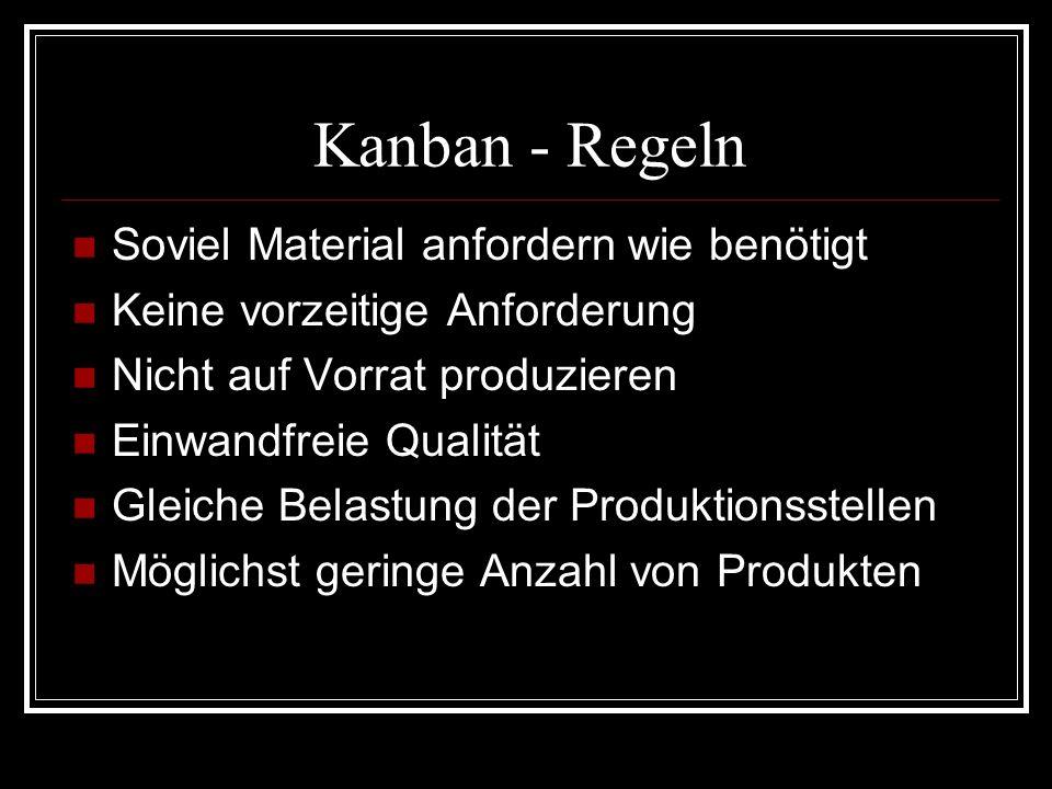 Kanban - Regeln Soviel Material anfordern wie benötigt