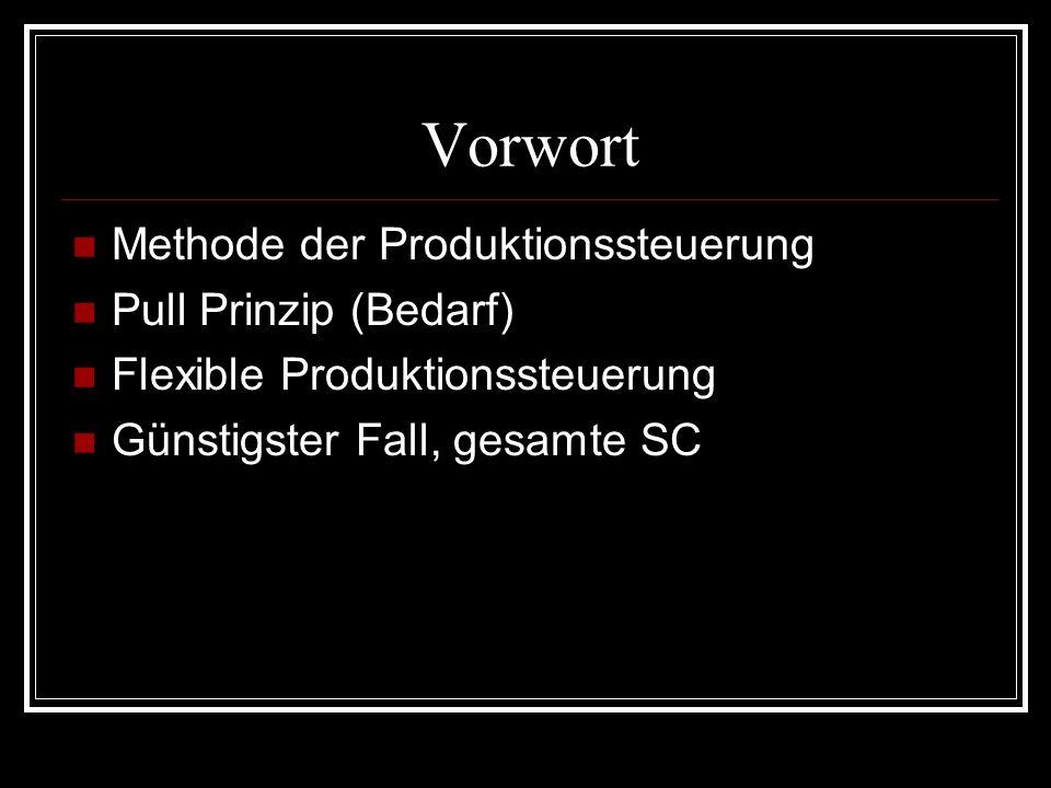 Vorwort Methode der Produktionssteuerung Pull Prinzip (Bedarf)