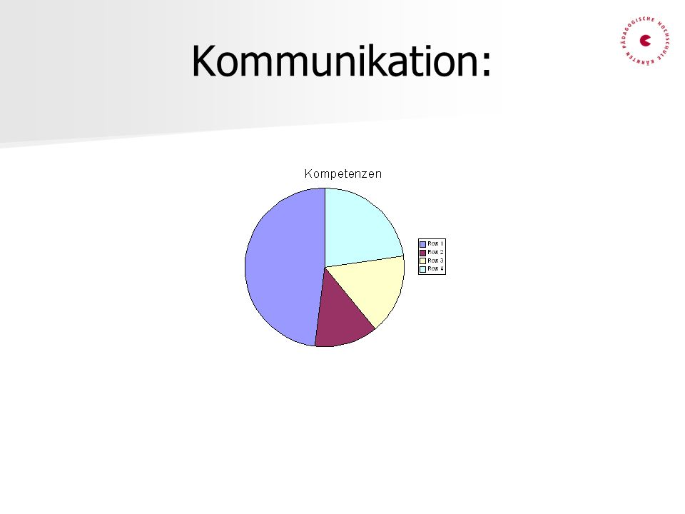 Kommunikation: