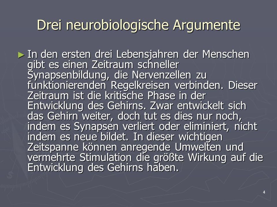 Drei neurobiologische Argumente