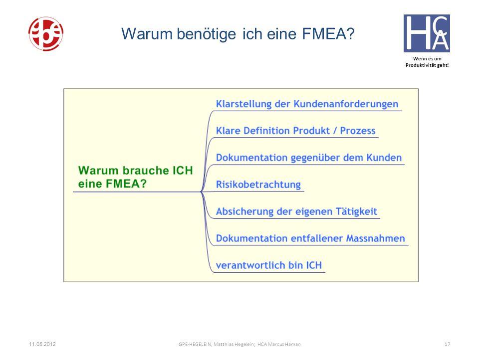Warum benötige ich eine FMEA