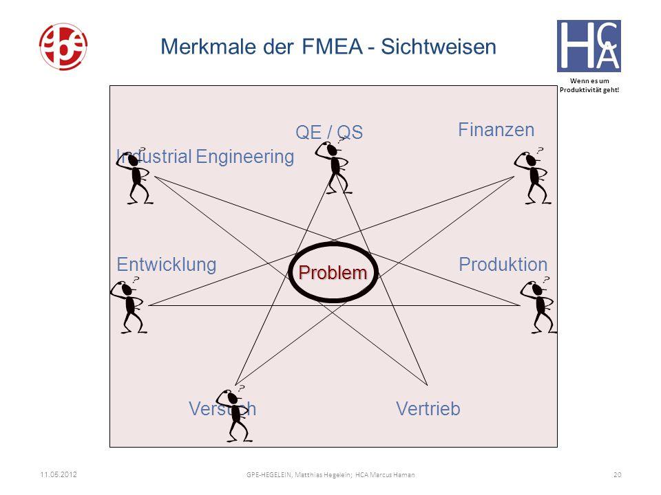 Merkmale der FMEA - Sichtweisen