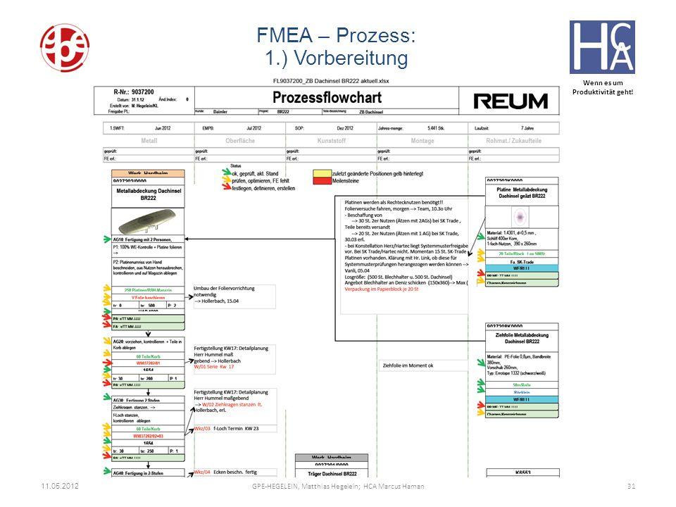 FMEA – Prozess: 1.) Vorbereitung