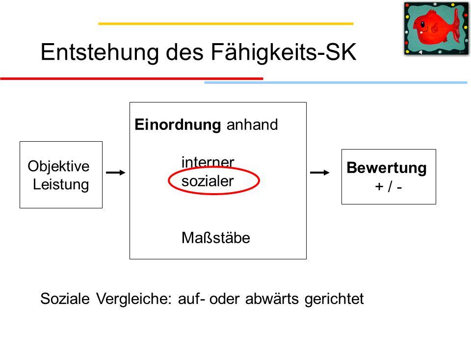 Entstehung des Fähigkeits-SK