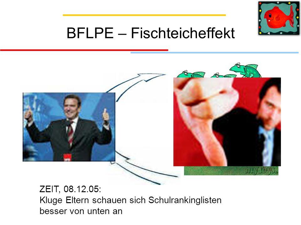 BFLPE – Fischteicheffekt