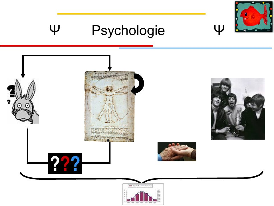 Ψ Psychologie Ψ