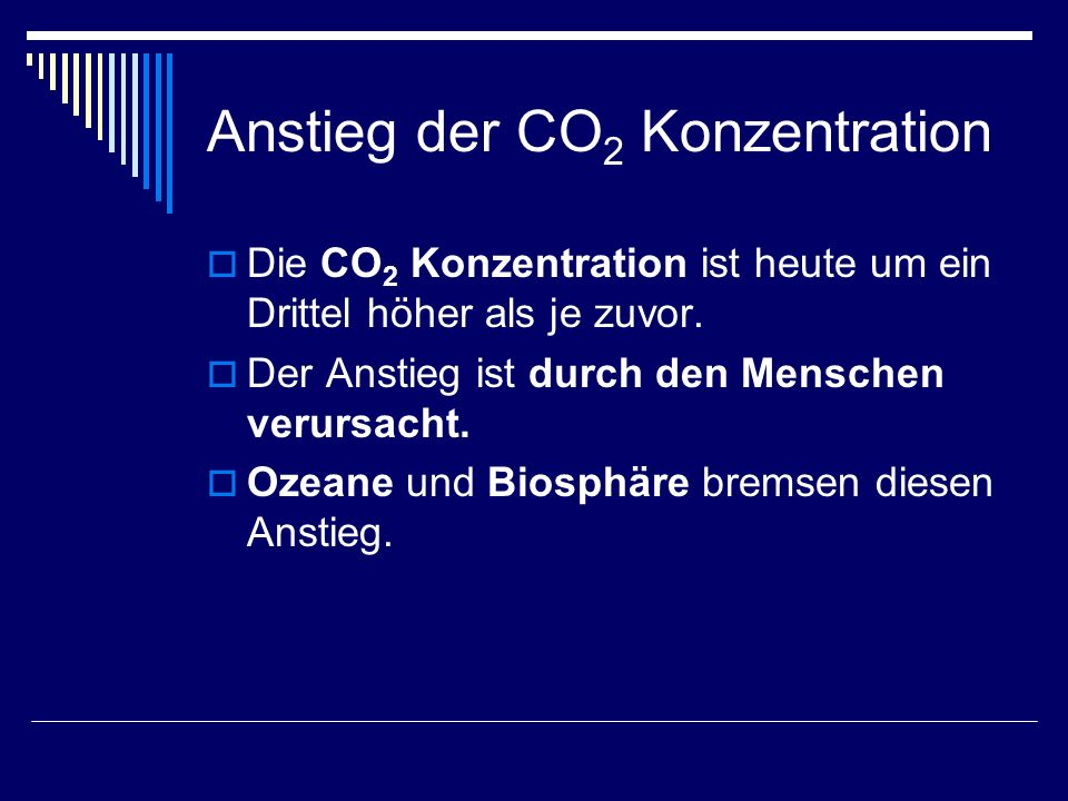 Anstieg der CO2 Konzentration