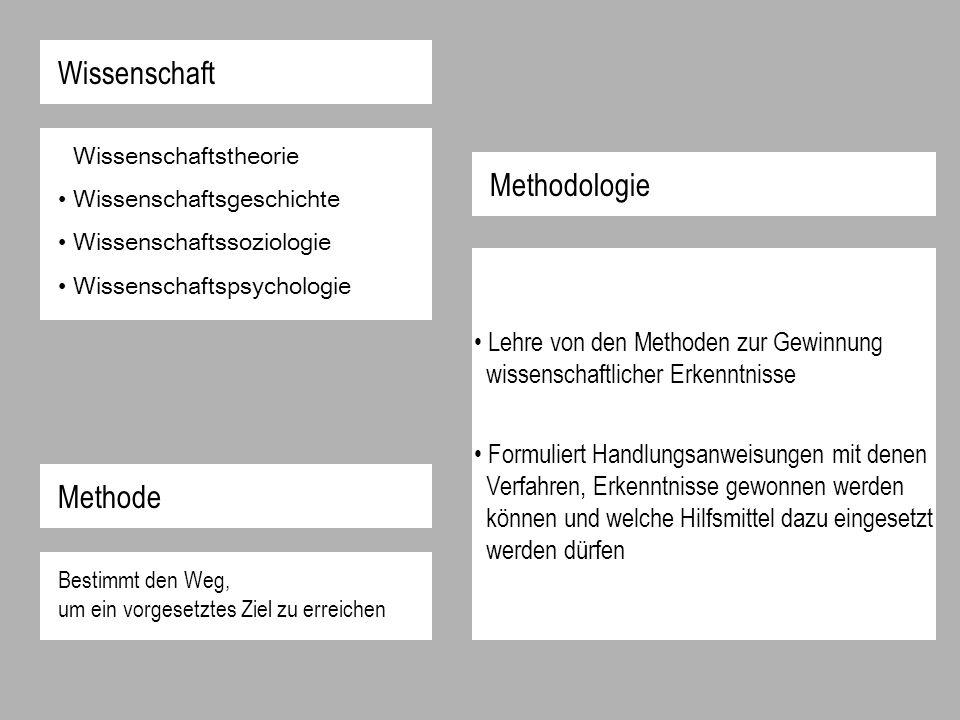 Wissenschaft Methodologie Methode