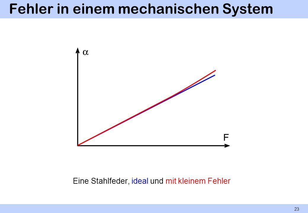 Fehler in einem mechanischen System
