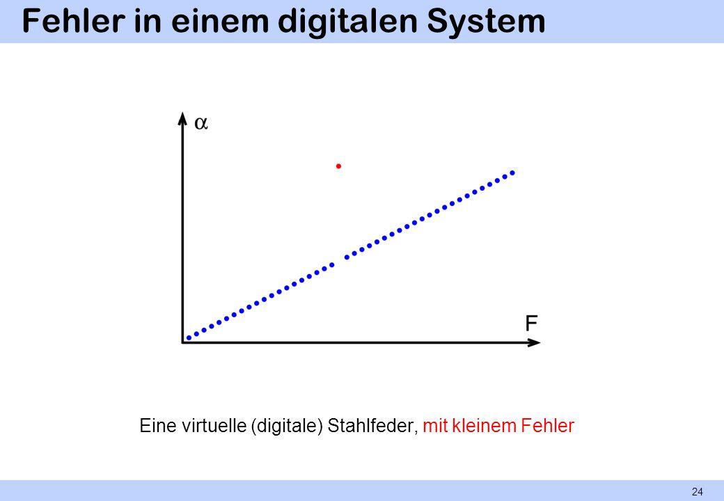 Fehler in einem digitalen System