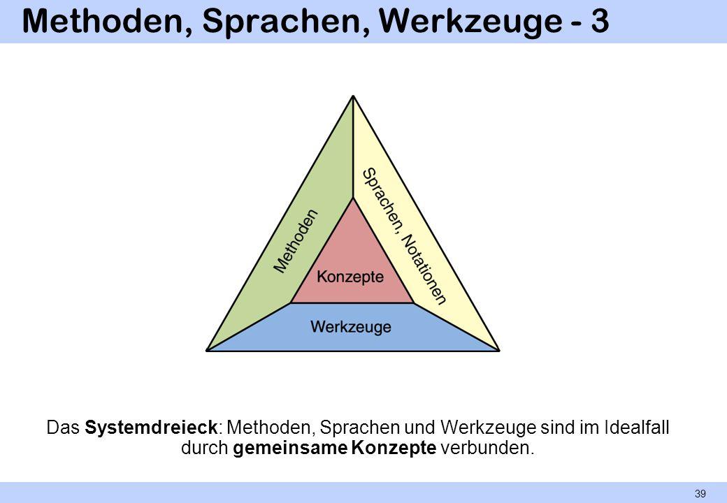 Methoden, Sprachen, Werkzeuge - 3