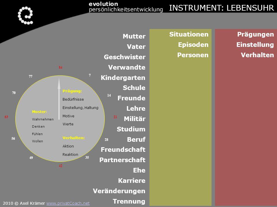 INSTRUMENT: LEBENSUHR