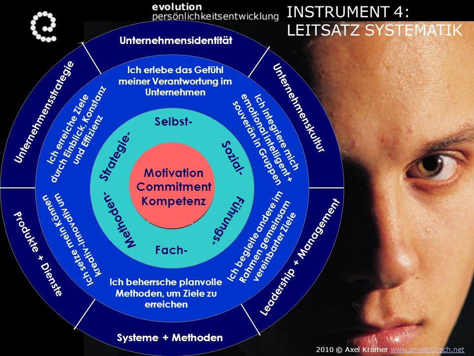 INSTRUMENT 4: LEITSATZ SYSTEMATIK Selbst- Strategie- Sozial-