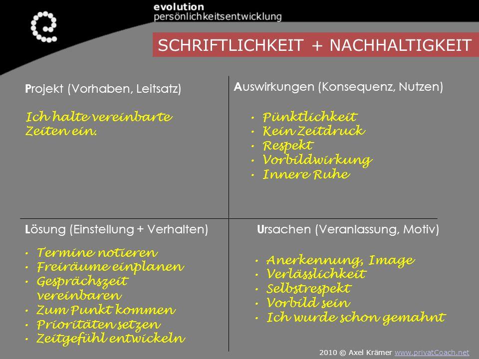 SCHRIFTLICHKEIT + NACHHALTIGKEIT