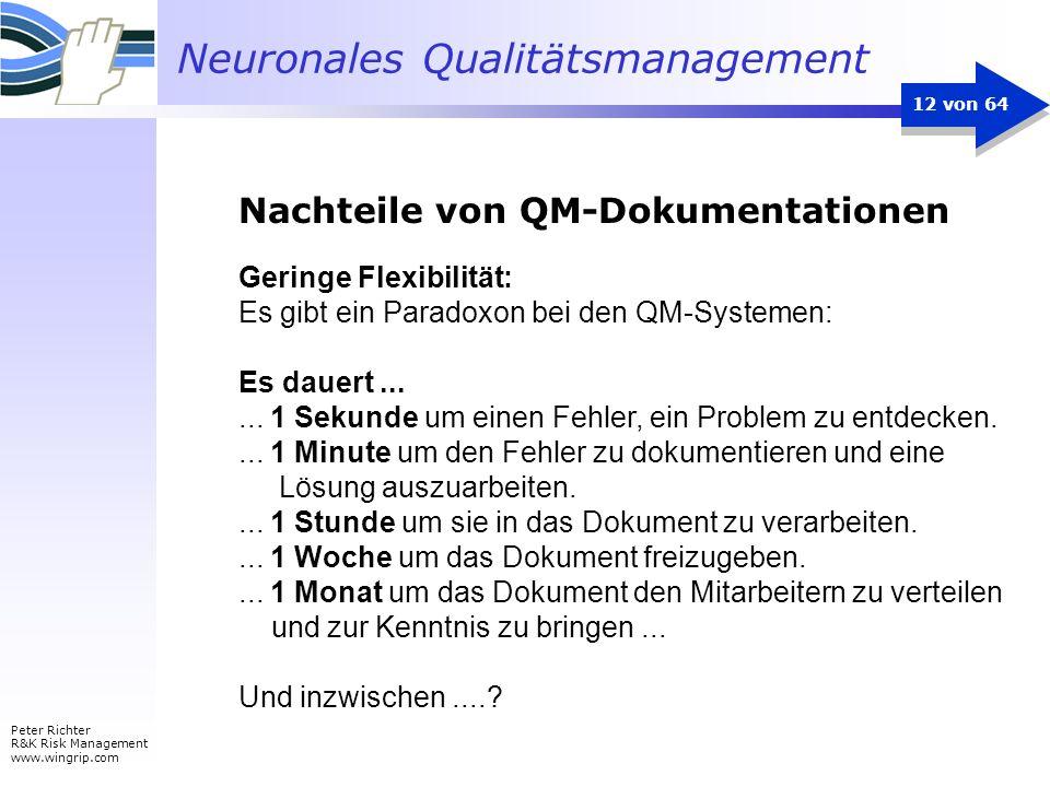 Nachteile von QM-Dokumentationen