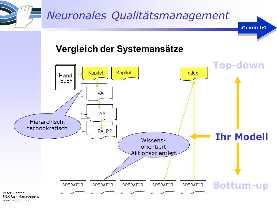 Vergleich der Systemansätze