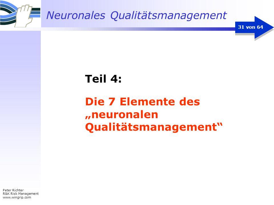 """Die 7 Elemente des """"neuronalen Qualitätsmanagement"""