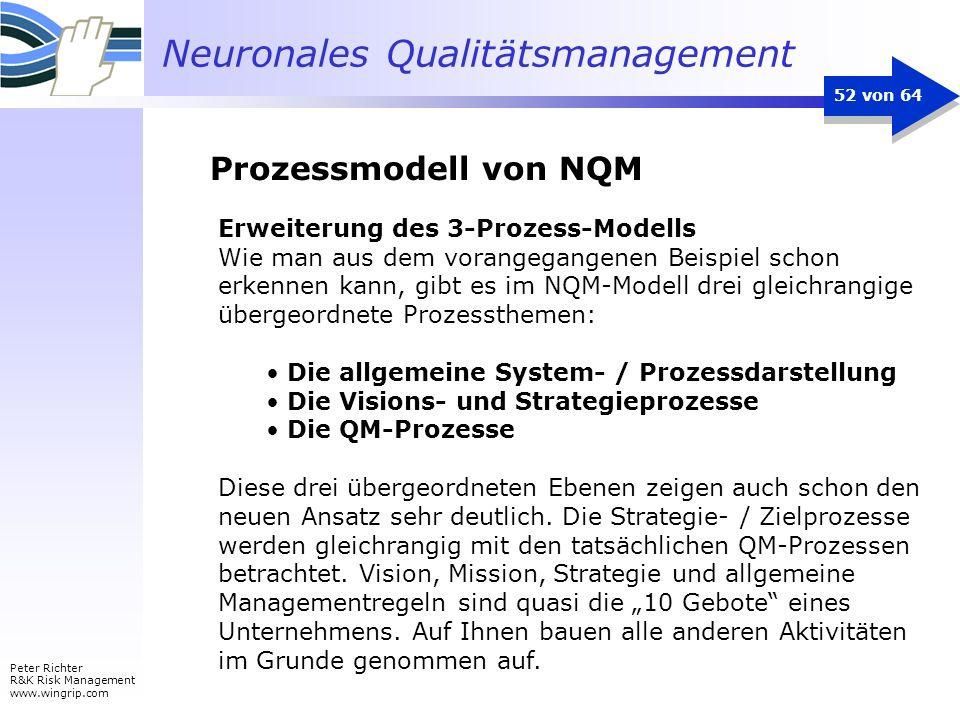 Prozessmodell von NQM Erweiterung des 3-Prozess-Modells