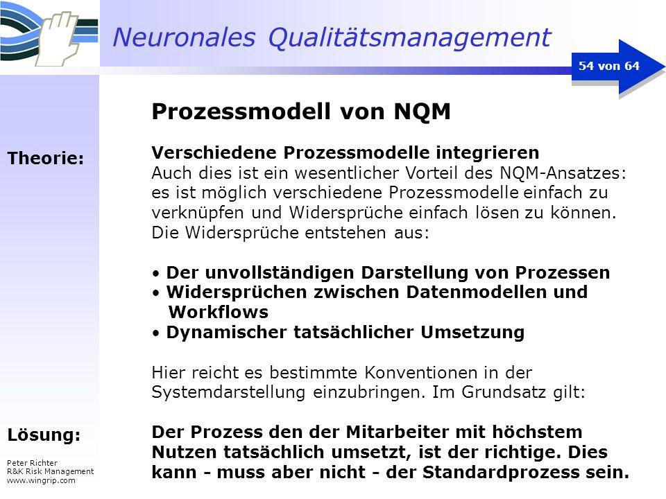 Prozessmodell von NQM Verschiedene Prozessmodelle integrieren Theorie: