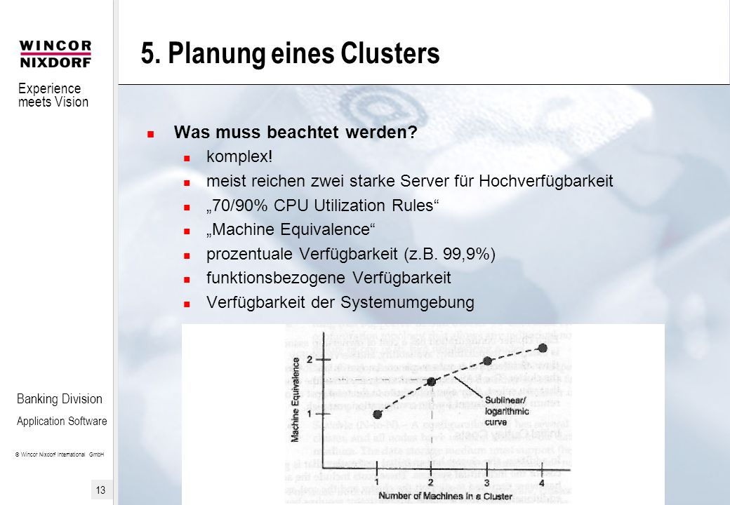 5. Planung eines Clusters