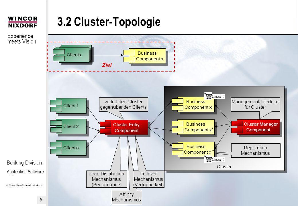3.2 Cluster-Topologie Ziel Client Clients Business Component x Cluster