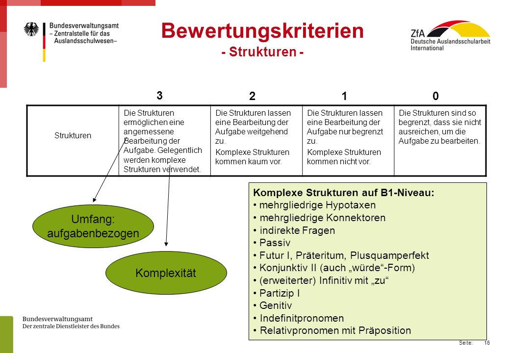 Bewertungskriterien - Strukturen - 3 2 1 Umfang: aufgabenbezogen
