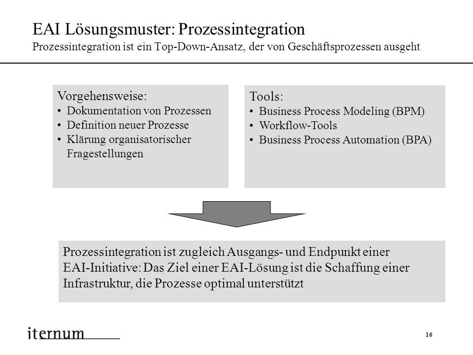 EAI Lösungsmuster: Prozessintegration Prozessintegration ist ein Top-Down-Ansatz, der von Geschäftsprozessen ausgeht
