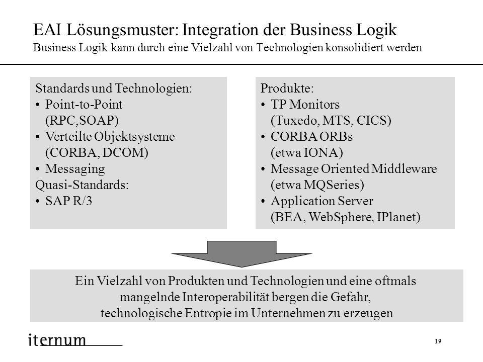 EAI Lösungsmuster: Integration der Business Logik Business Logik kann durch eine Vielzahl von Technologien konsolidiert werden