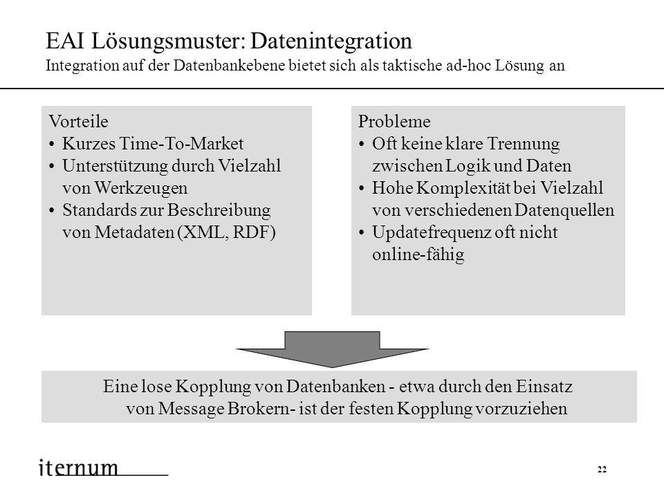 EAI Lösungsmuster: Datenintegration Integration auf der Datenbankebene bietet sich als taktische ad-hoc Lösung an