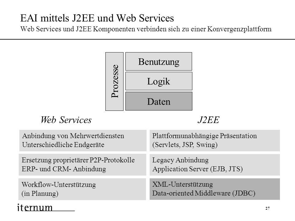 EAI mittels J2EE und Web Services Web Services und J2EE Komponenten verbinden sich zu einer Konvergenzplattform