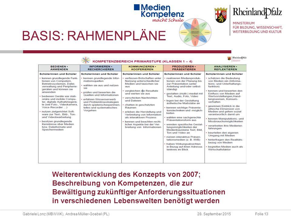 Basis: Rahmenpläne Kompetenzorientierter Unterricht.