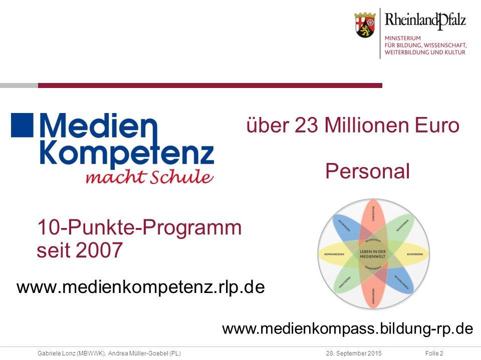 10-Punkte-Programm seit 2007