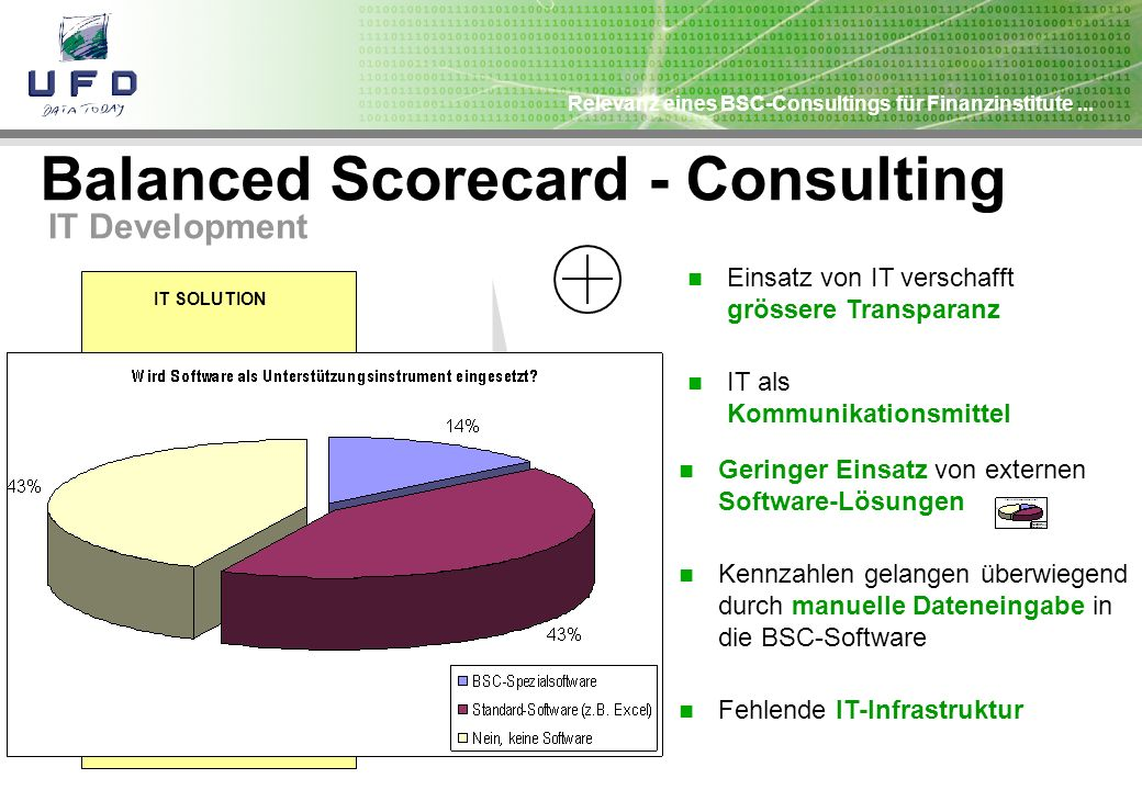 Balanced Scorecard - Consulting