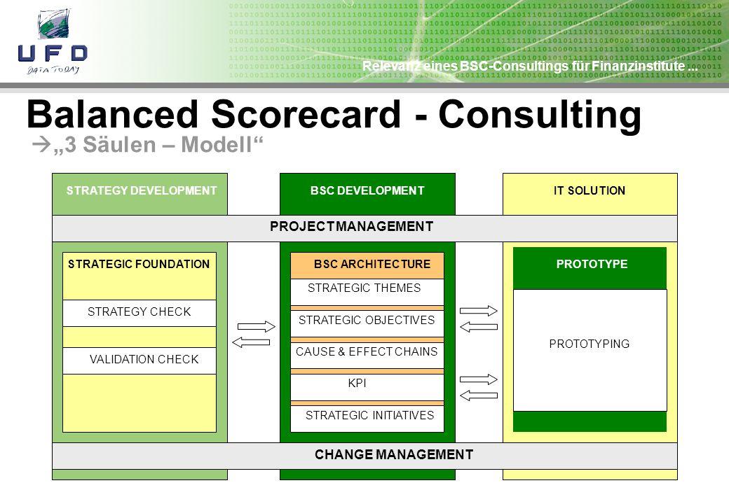 Balanced Scorecard - Consulting