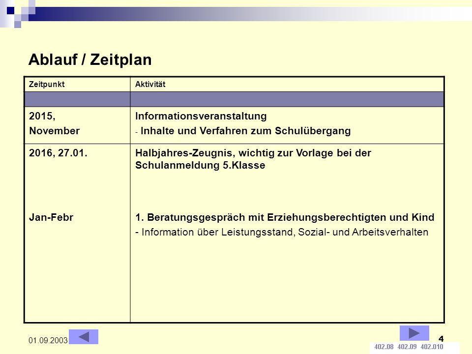 Ablauf / Zeitplan 2015, November Informationsveranstaltung