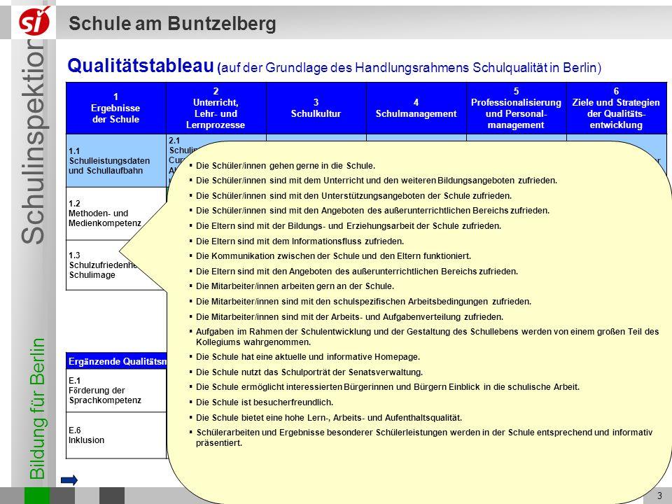 Qualitätstableau (auf der Grundlage des Handlungsrahmens Schulqualität in Berlin)