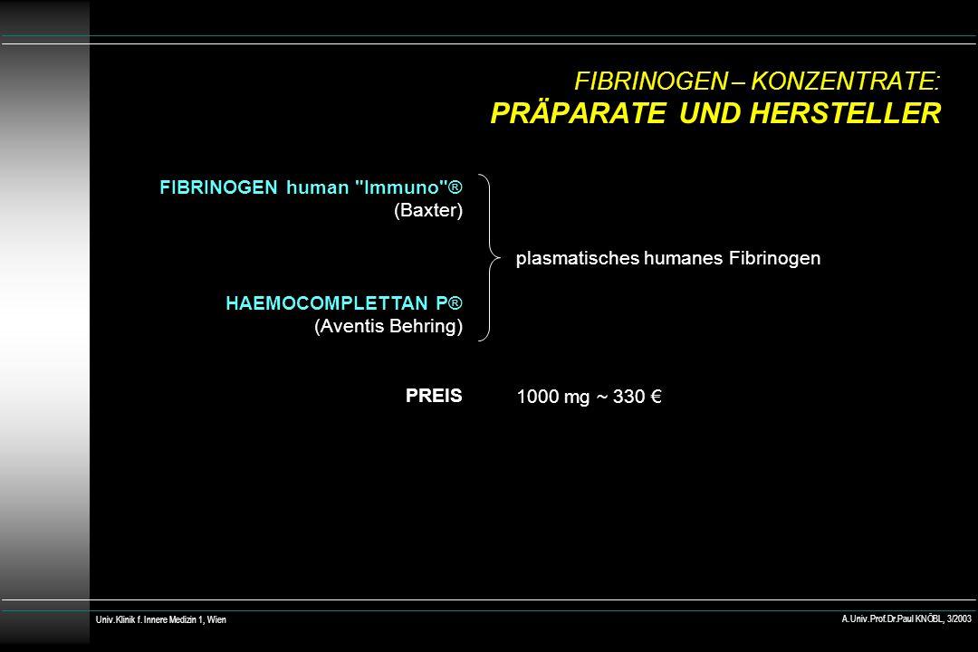 FIBRINOGEN – KONZENTRATE: PRÄPARATE UND HERSTELLER